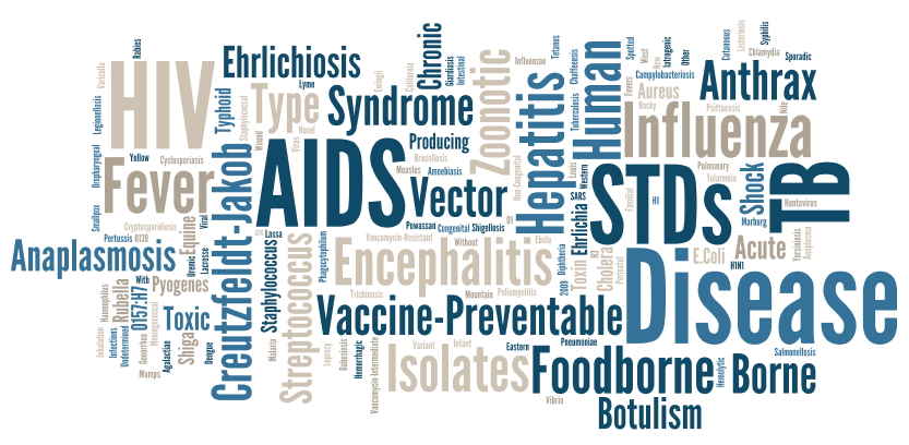 NJSHAD - Infectious and Communicable Diseases